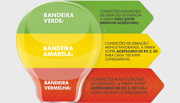 BANDEIRA-TARIFARIA.jpg