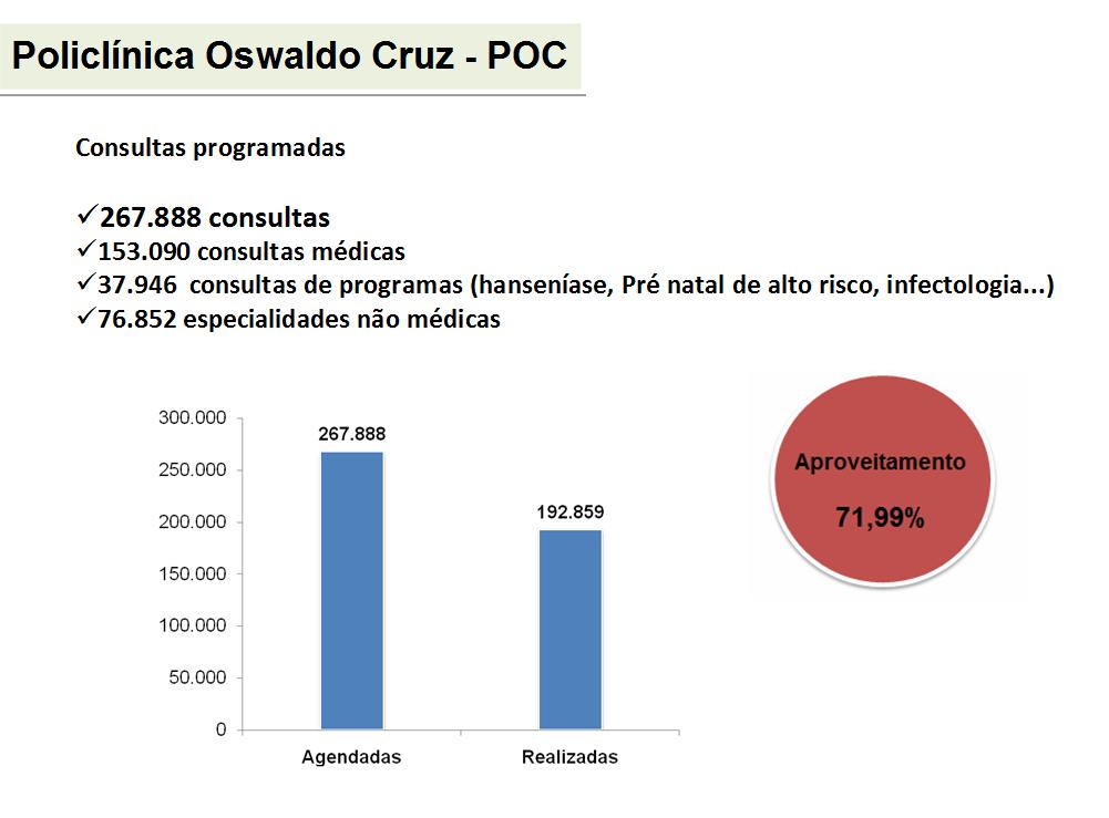 grafico-consultas-poc-01.png